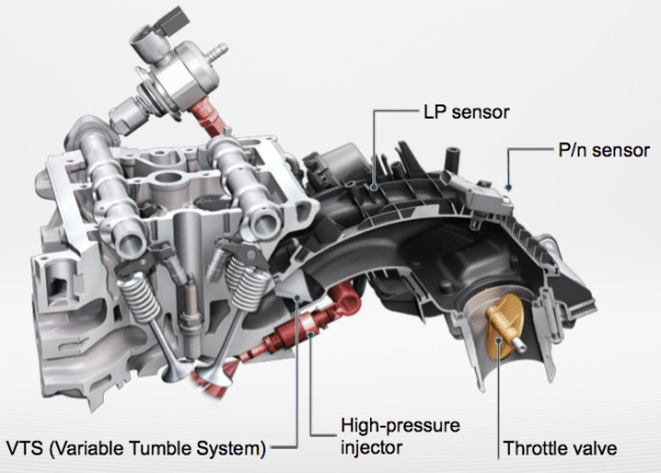 Ford 170 Engine Diagram Vw Introducing 1 8l Ea888 Gen 3 Engine In 2014 Jetta