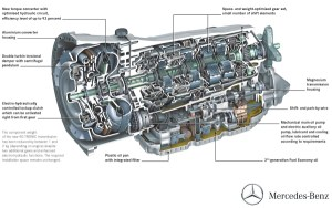 Inside the fuelefficient 9speed 9GTRONIC from Mercedes