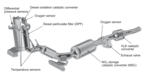Background on the 20L diesel engines at the core of the Volkswagen emissions testing debacle