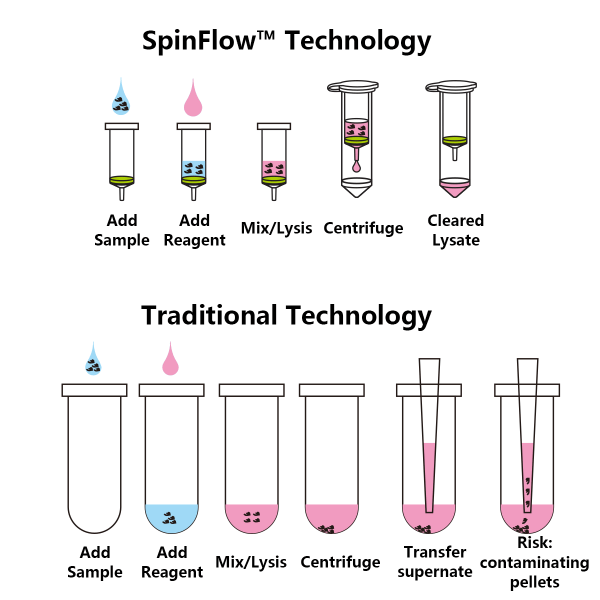 spinflow_workflow.png