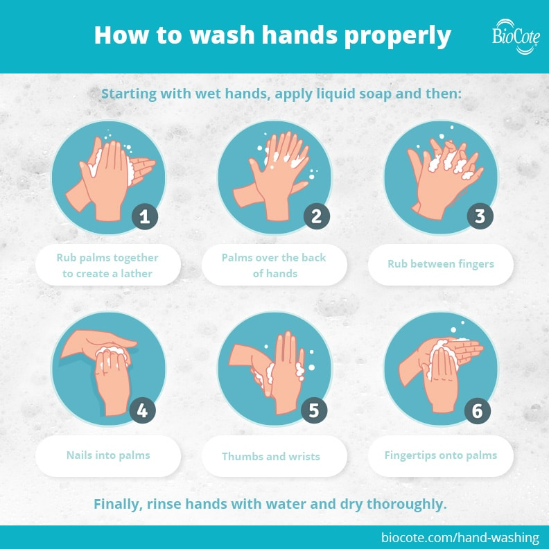 Hand Washing Are You Doing It Properly?  Biocote