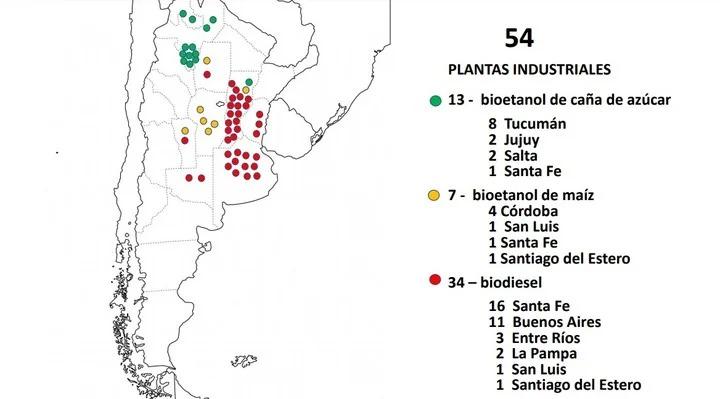 biocombustibles-bioetanol-biodiesel