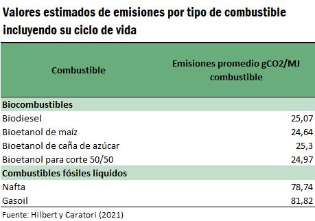 biocombustibles-bcr-4