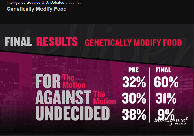 IQ2US-GMO-results