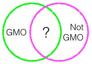 define GMO
