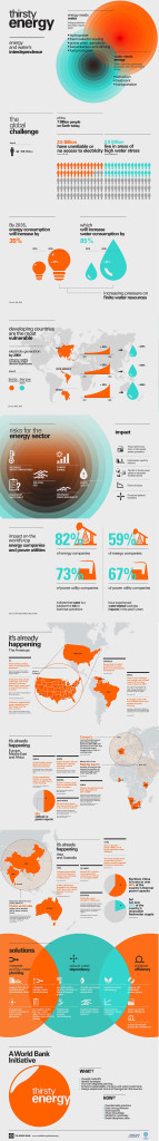 Water-Thirsty-Energy-Infographic-FULL-Vertical-900
