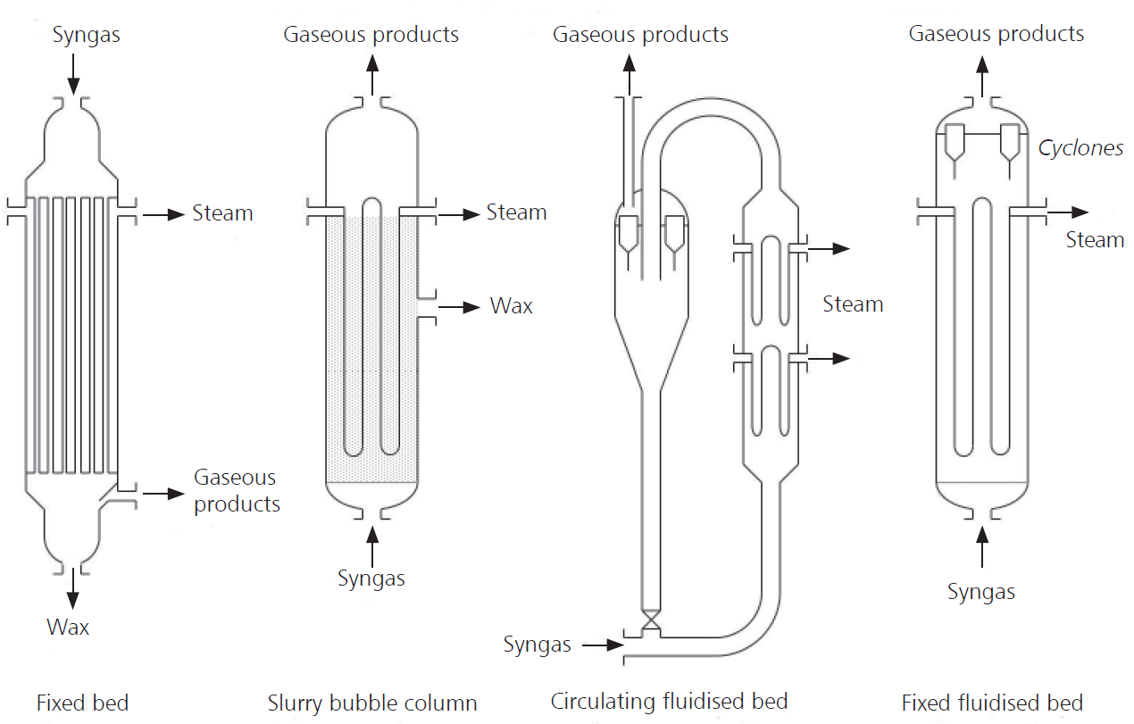 Process Flow Diagram Symbols For Powerpoint