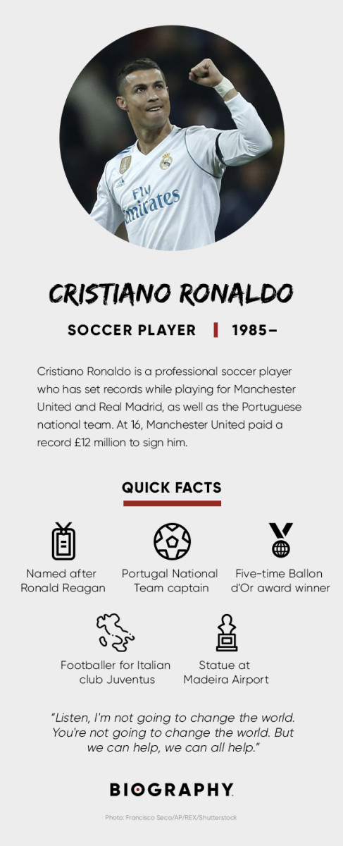 Cristiano Ronaldo Nationality : cristiano, ronaldo, nationality, Cristiano, Ronaldo, Team,, Facts, Biography