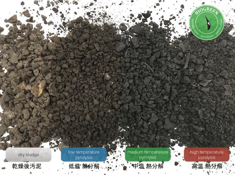 Biogreen熱分解装置 熱分解温度の違いによる熱分解後