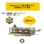 biogreen 熱分解 可燃性ガス 2017.10.9