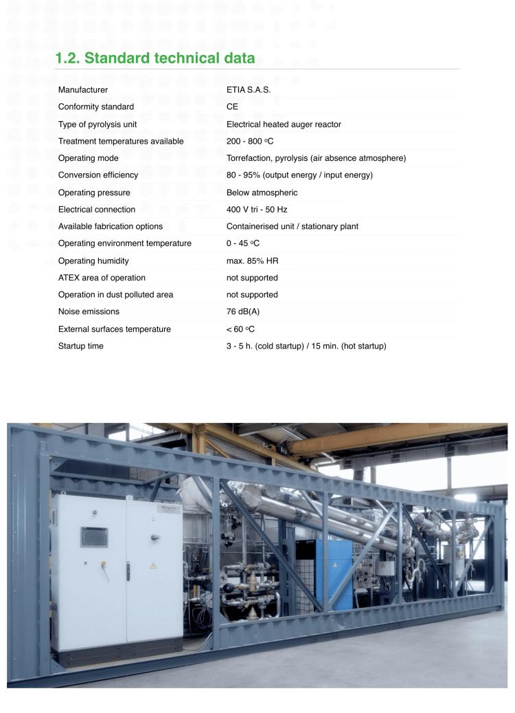 熱分解装置 Biogreen 一般的な技術データ 2018.1.7