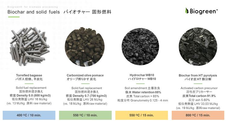バイオ炭 炭化 半炭化 焙焼 ハイドロチャー 代替燃料 土壌改良 2018.6.27