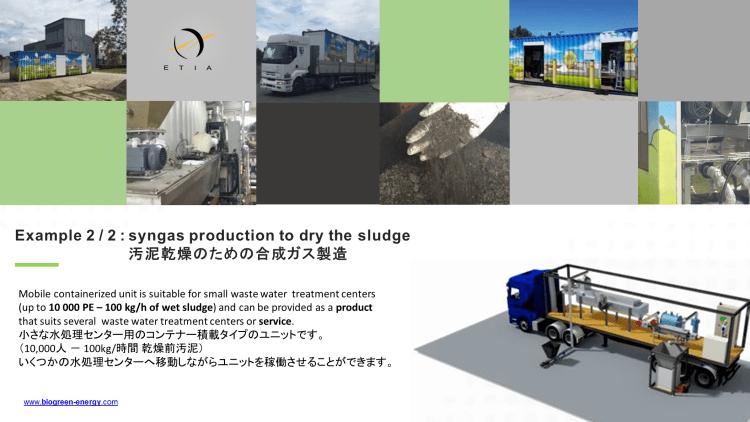 熱分解装置 ガス化 Biogreen ガス化燃料システム Pyrosludge 2018.8.4