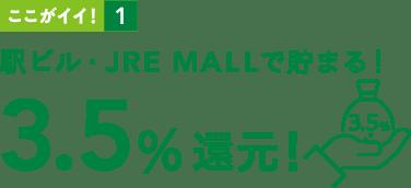 JREカード加盟店で3.5%還元