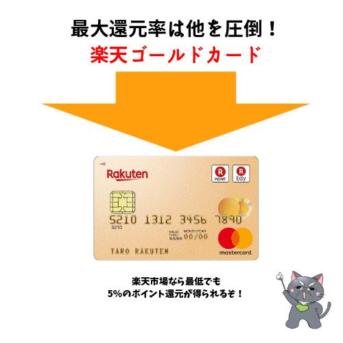 ポイント還元率が高いゴールドカード