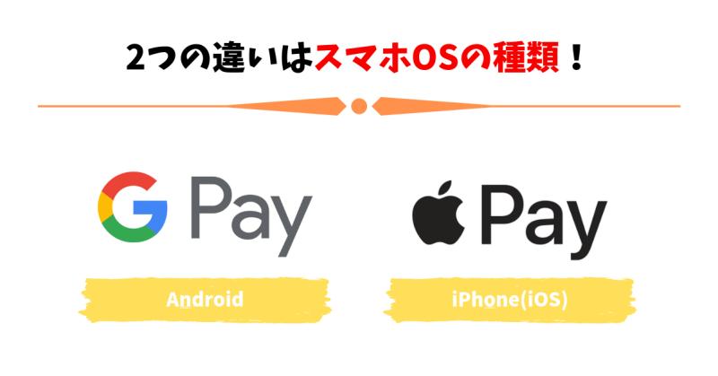 Apple PayとGoogle Payの違い