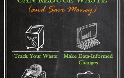 4 Ways your Restaurant Can Reduce Waste (and Save Money)