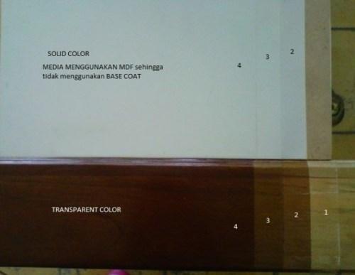 perbandingan solid color dan transparan color