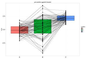 box_plot_05