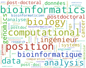wordcloud postdoc