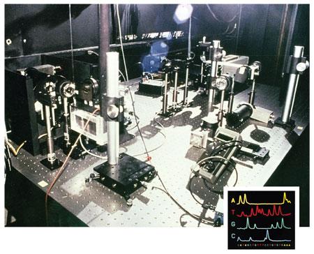 Le premier séquenceur automatique, créé par Lloyd M. Smith Credit: Courtesy of Lloyd M. Smith