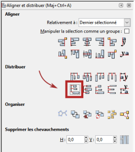 Option de distribution