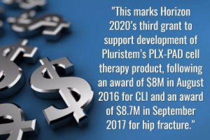 Pluristem Therapeutics - Horizon 2020 Grants