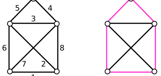 hamilton-euler-kreis