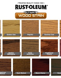 Awesome interior stain colors rust oleum wood regarding sizing  also rustoleum deck color chart  decks ideas rh bioinnovationethics