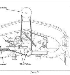 mtd belt replacement diagram wiring diagram portal mtd belt replacement diagram 46 inch mtd 42 belt [ 1217 x 800 Pixel ]