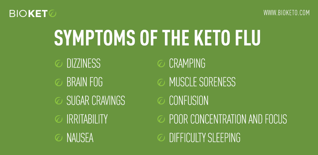 The Keto Flu: What is it and How to Fix It | BioKeto