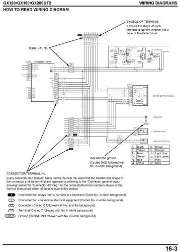Honda Gx160 Shop Manual Pdf