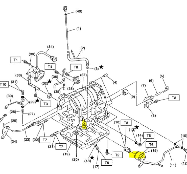 Subaru Outback Manual Transmission Problems