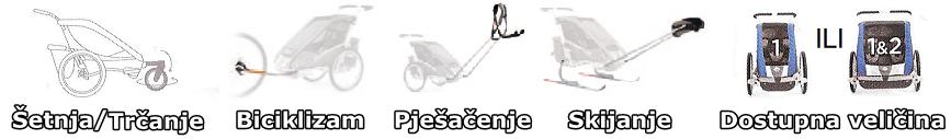 dodaci-chariot1