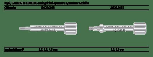CAM-CON implantátum analóg nyél