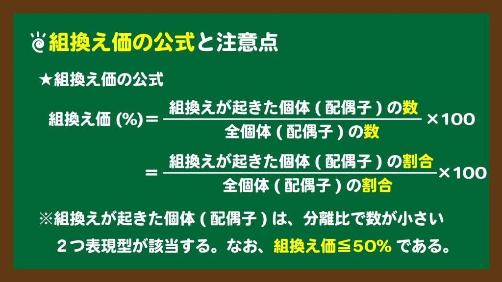 スライド4:組換え価の公式と注意点
