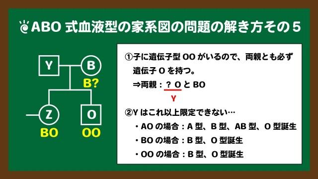 スライド7:問題①の解き方その5
