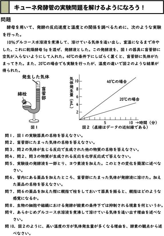 スライド1:キューネ発酵管の実験問題