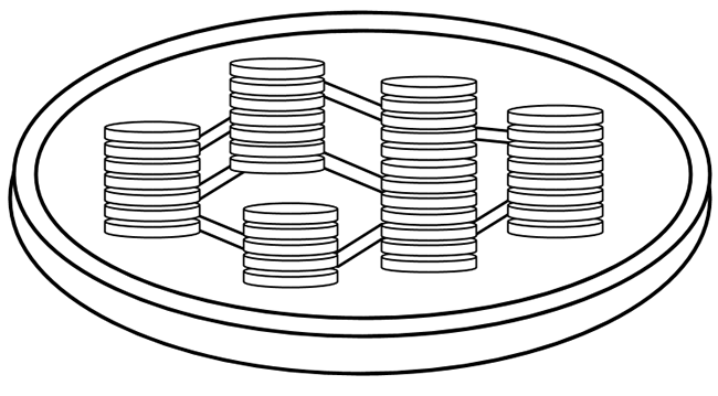 which term describes stacks of thylakoids?
