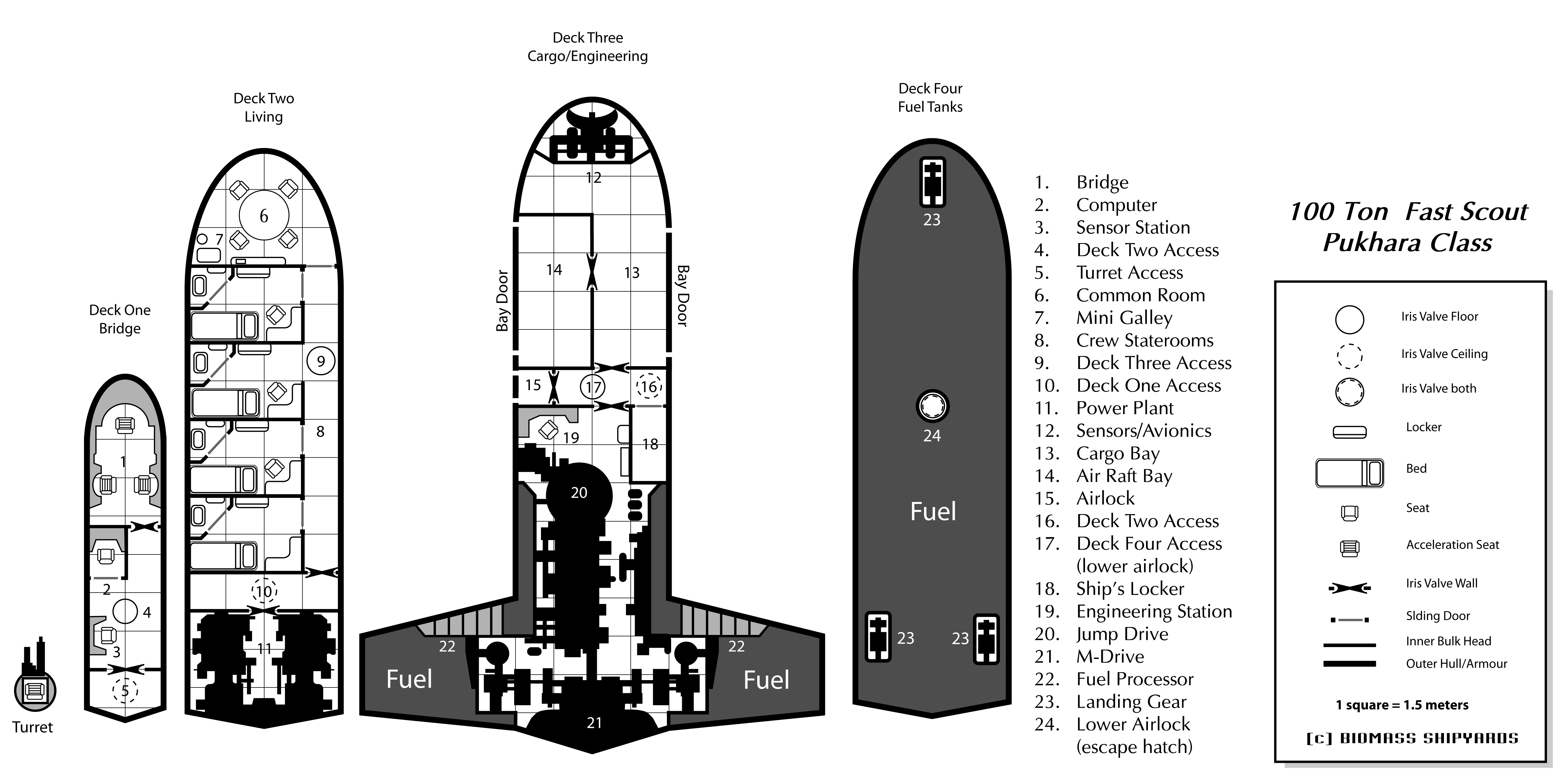 Traveller Fast Scout Deckplan To Model