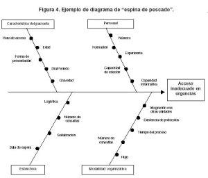 Diagrama De Pescado Picture to Pin on Pinterest  PinsDaddy