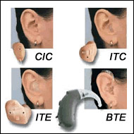 COMPARISON OF CANAL HEARING AIDS