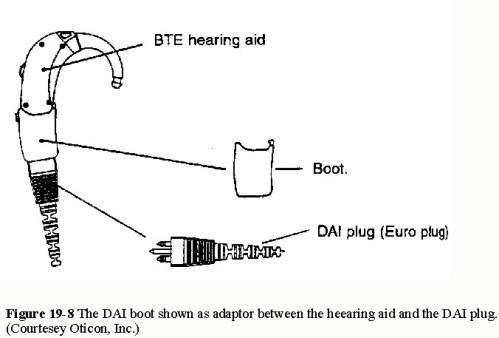 DIA EAR PLUG