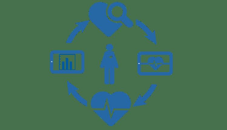 Biomedix Continuum Of Care