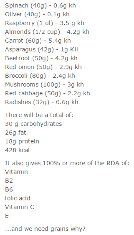 Nutrition balance of 30 gms of carbs