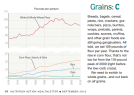 The Changing American Diet_ A Report Card, Grains