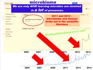 Microbiome Literature1