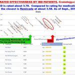 Crohnolgy IBD Sept 2015
