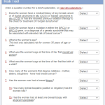 Eight questions asked on NCI Breast Cancer Risk Assessment Tool calculator