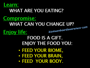 Picture of Learn food_What are you eating, what can you change up, etc...